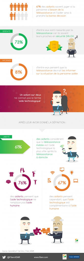 Infographie Filien ADMR