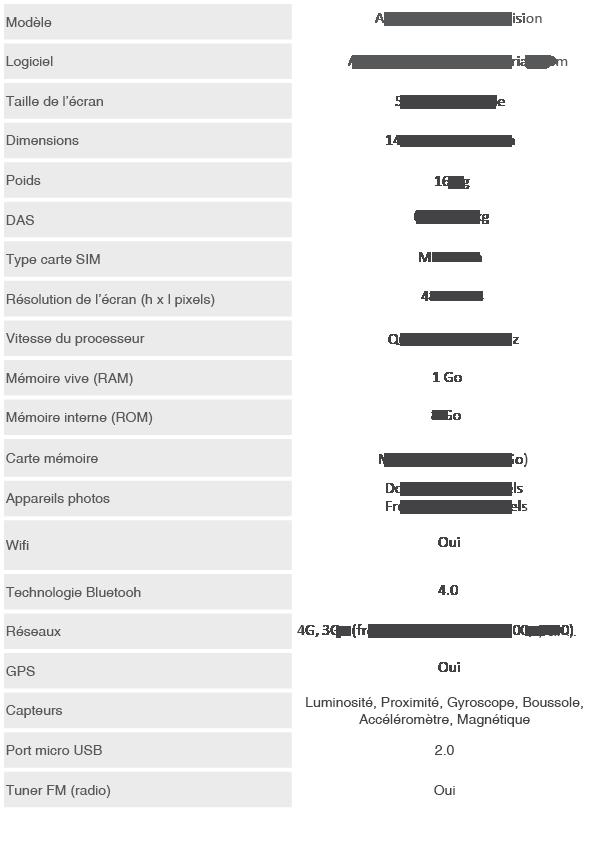 Tableau-fiche-technique-alcatel BV
