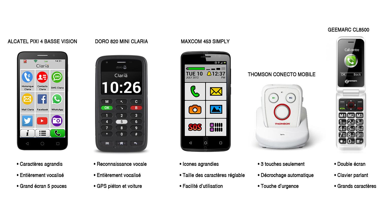 téléphones malvoyants - Lucia - Alto 2