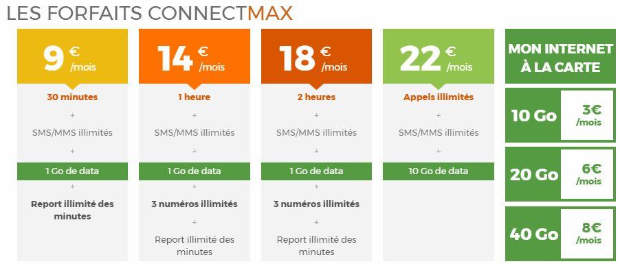 Nouveaux forfaits ConnectMax