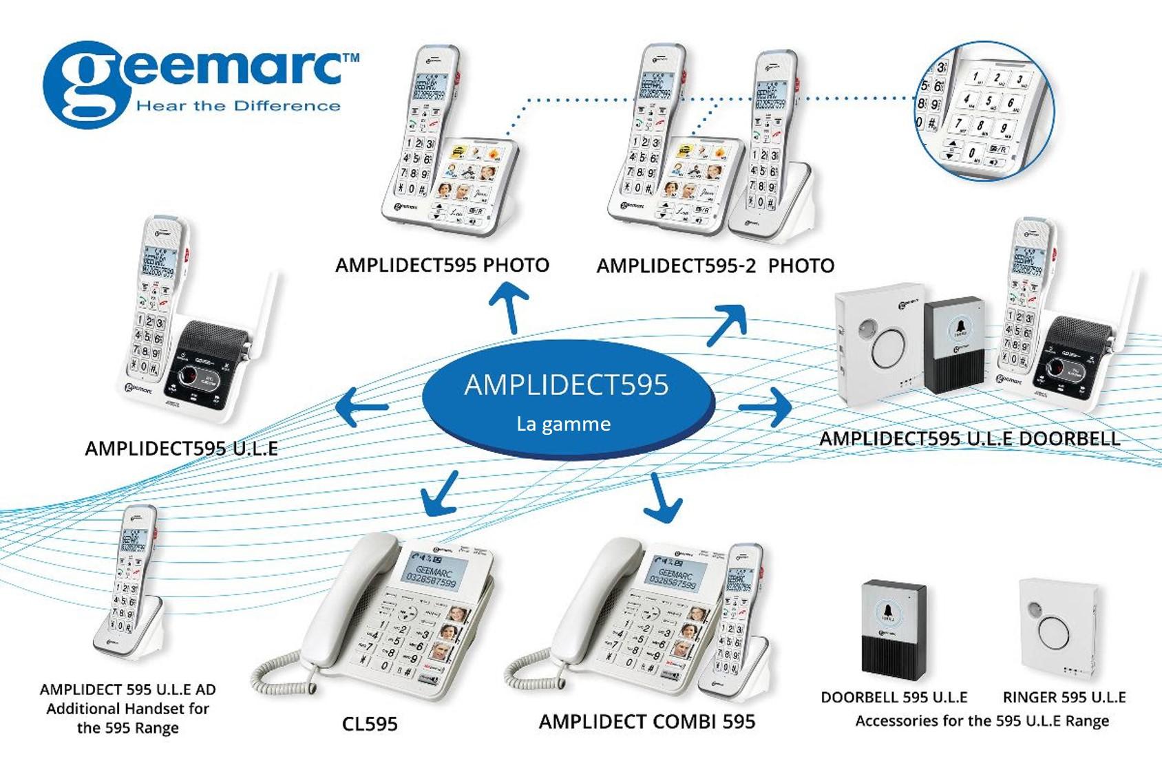 Amplidect 595 gamme - Bazile telecom
