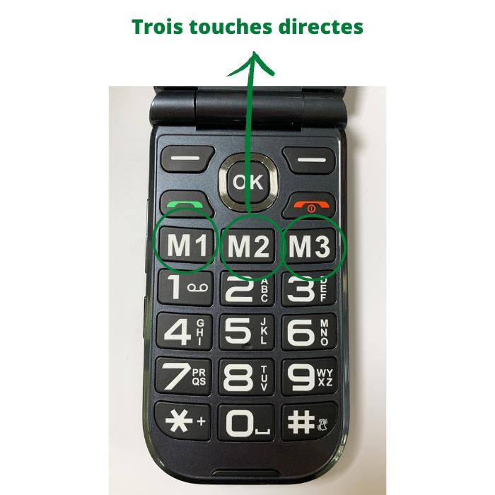 Binom X2 - Bazile Telecom