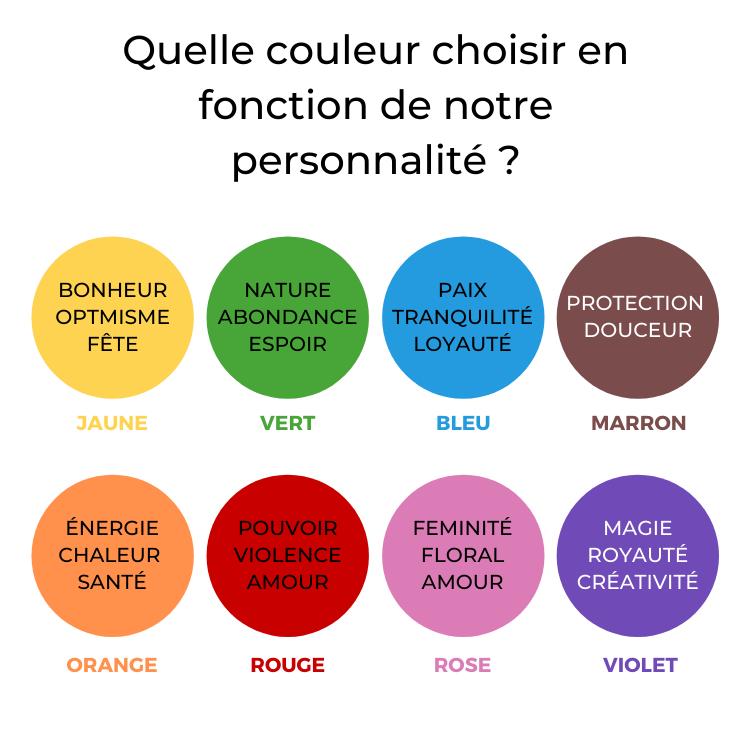 couleur personnalité - Bazile Telecom
